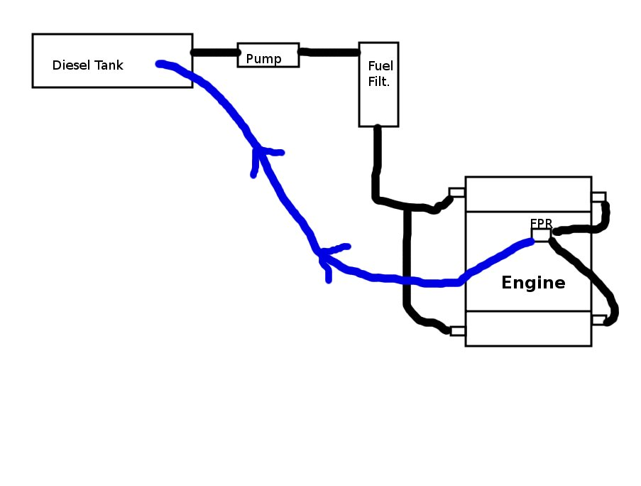 how would you build a wvo  diesel fuel system from scratch