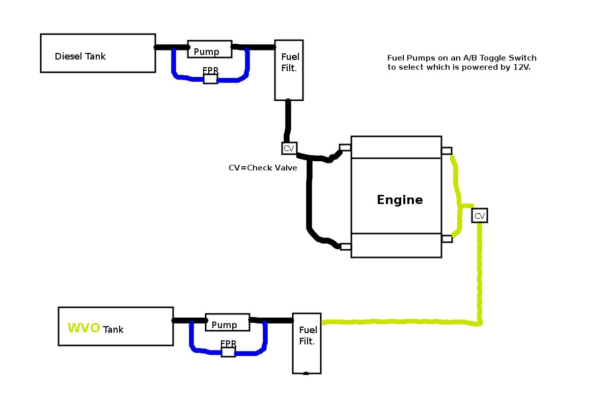 95 F250 Fuel Pump 7 3 on 95 ford ranger clutch switch wiring diagram